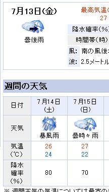 大分天気予報
